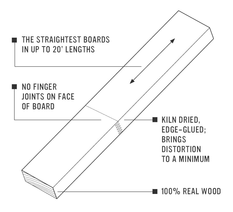 fingerjoint_diagram