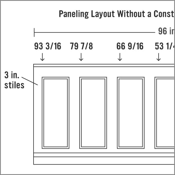 articles_measure_paneling