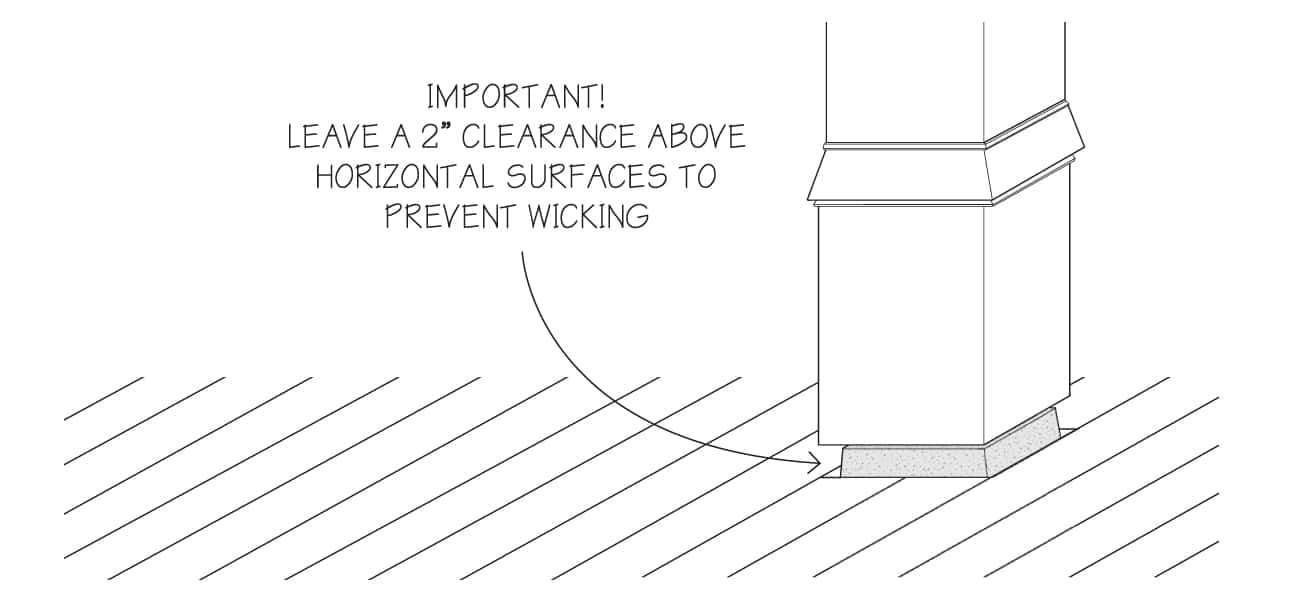 column_wrap_2_inch_detail