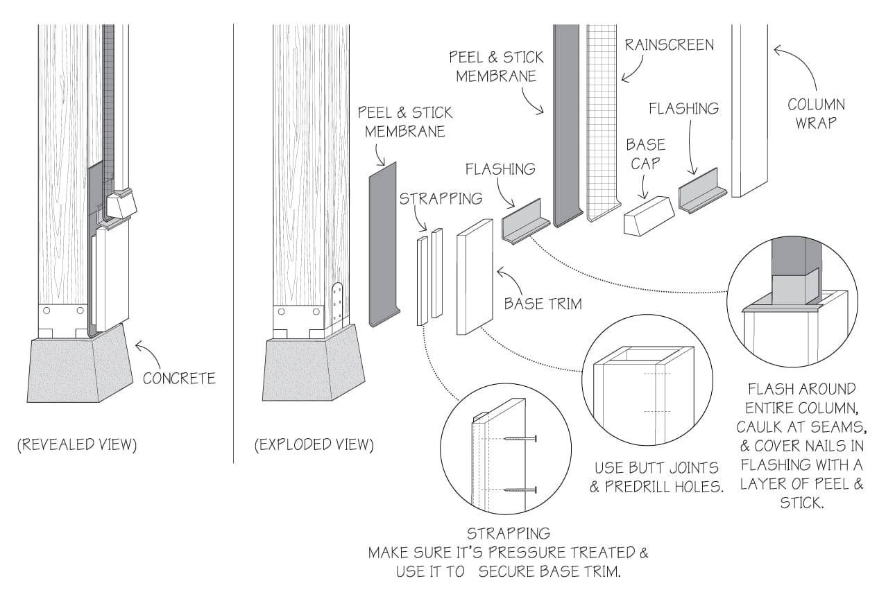 column_wrap_main_diagram