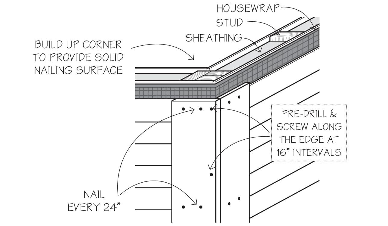 corner_boards