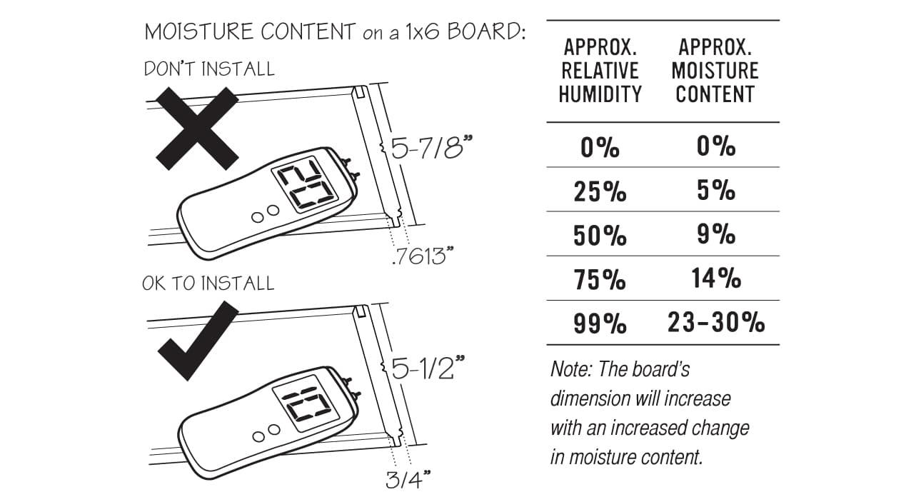moisture_content